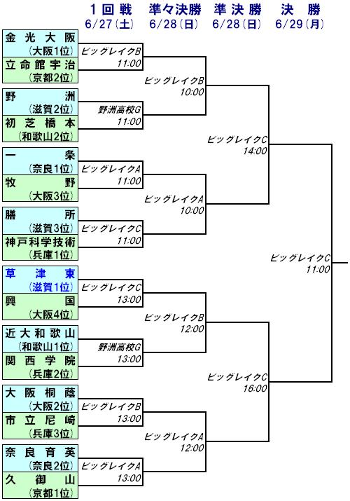 2009近畿高校選手権.png